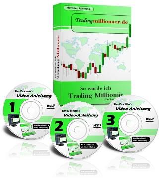 Forex trading kurs