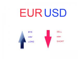 Währungspaar