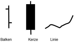 Chartbilder