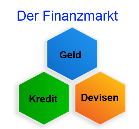 Z forex trading strategie deutschland