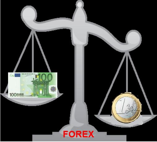 Index options trading tutorials bild 10