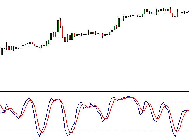 Erfolgreiche forex trader